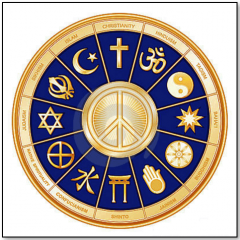 Wheel of faith symbols